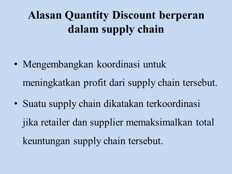 Alasan Quantity Discount berperan dalam supply chain • Mengembangkan koordinasi untuk meningkatkan profit dari supply chain tersebut. • Suatu supply c