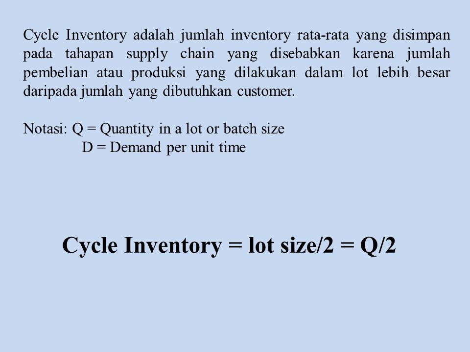 Cycle Inventory adalah jumlah inventory rata-rata yang disimpan pada tahapan supply chain yang disebabkan karena jumlah pembelian atau produksi yang d