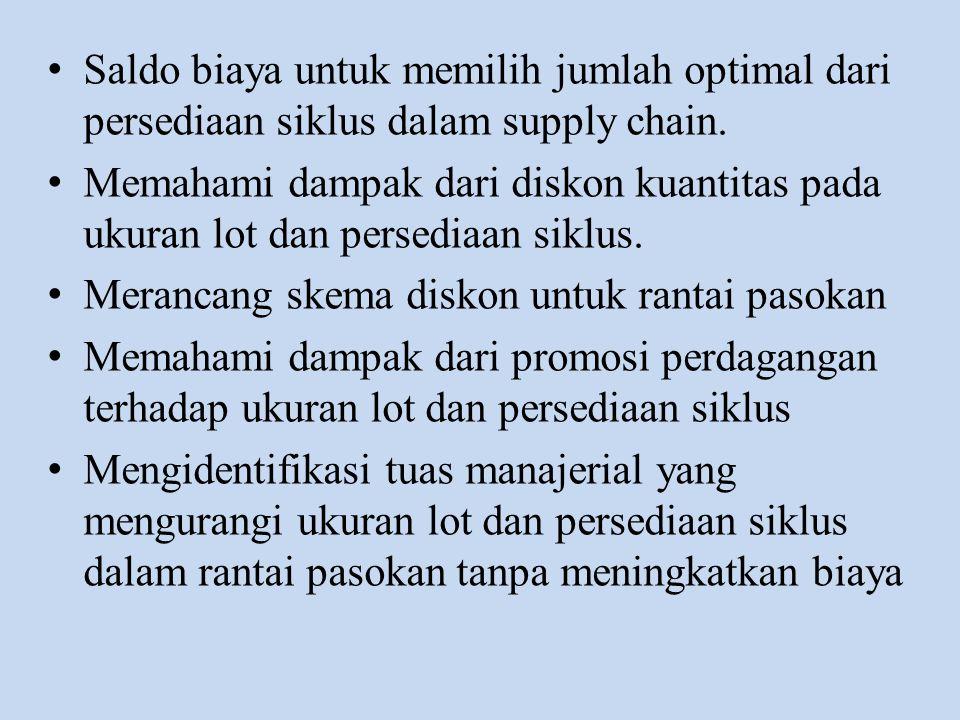 • Saldo biaya untuk memilih jumlah optimal dari persediaan siklus dalam supply chain. • Memahami dampak dari diskon kuantitas pada ukuran lot dan pers