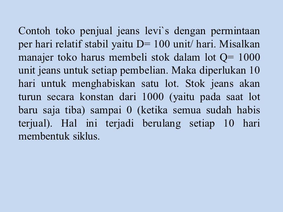 Contoh toko penjual jeans levi`s dengan permintaan per hari relatif stabil yaitu D= 100 unit/ hari. Misalkan manajer toko harus membeli stok dalam lot