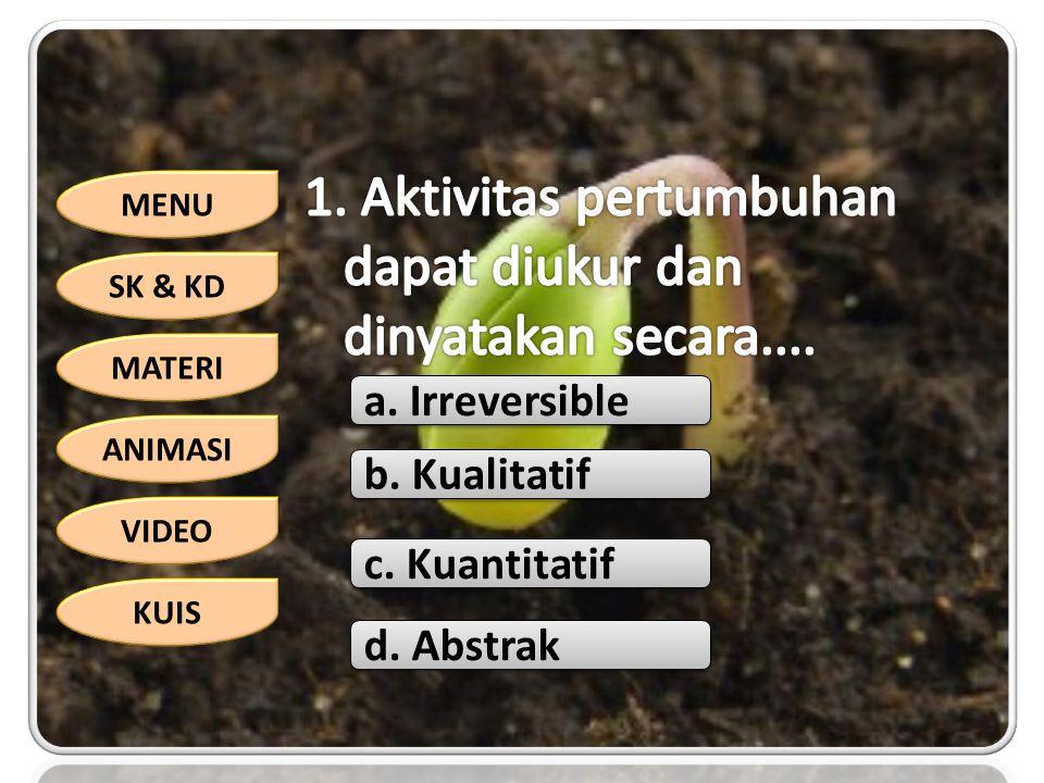 MENU SK & KD MATERI ANIMASI VIDEO KUIS a. Irreversible b. Kualitatif c. Kuantitatif d. Abstrak