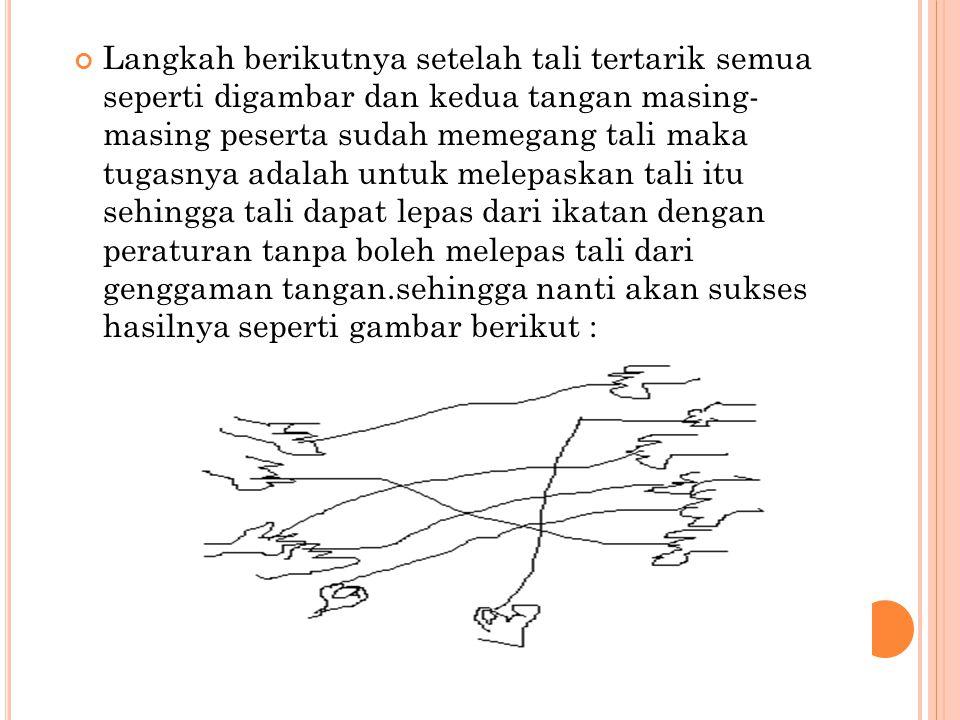 Langkah berikutnya setelah tali tertarik semua seperti digambar dan kedua tangan masing- masing peserta sudah memegang tali maka tugasnya adalah untuk