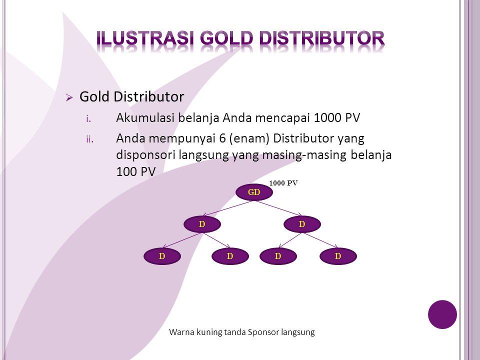  Gold Distributor i.Akumulasi belanja Anda mencapai 1000 PV ii.