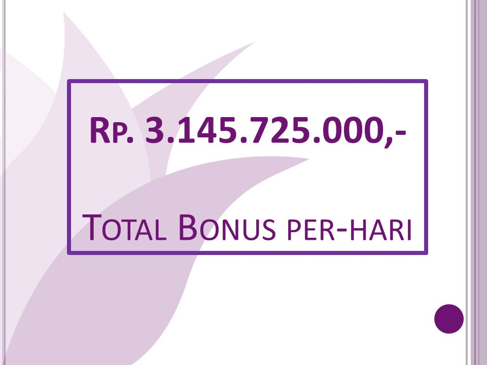 R P. 3.145.725.000,- T OTAL B ONUS PER - HARI