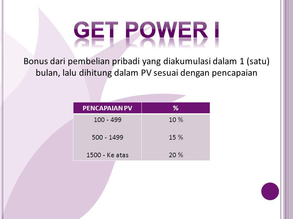 Bonus dari pembelian pribadi yang diakumulasi dalam 1 (satu) bulan, lalu dihitung dalam PV sesuai dengan pencapaian PENCAPAIAN PV% 100 - 499 500 - 1499 1500 - Ke atas 10 % 15 % 20 %