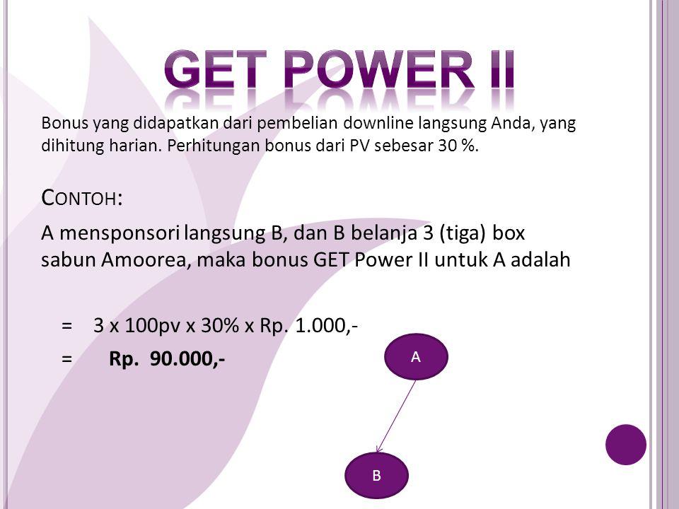  Kualifikasi : i.Akumulasi belanja Anda mencapai 50.000 PV ii.