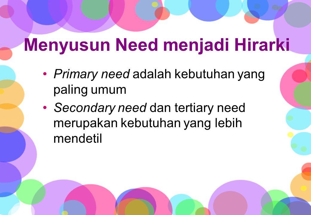 Menyusun Need menjadi Hirarki •Primary need adalah kebutuhan yang paling umum •Secondary need dan tertiary need merupakan kebutuhan yang lebih mendetil