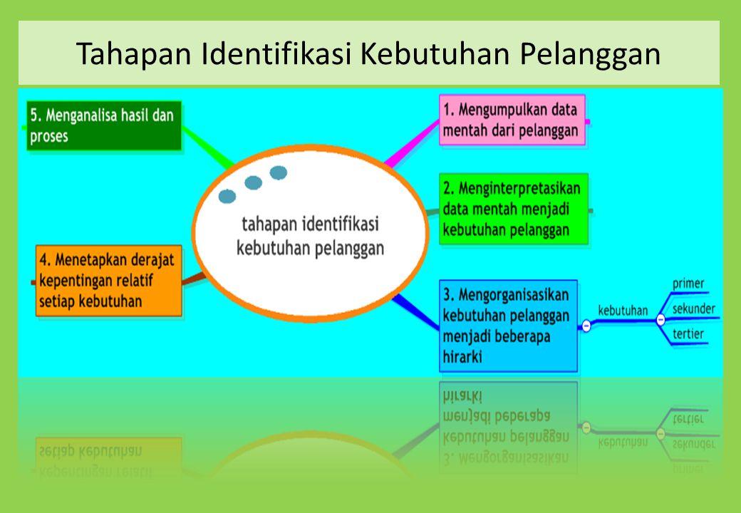 Tahapan Identifikasi Kebutuhan Pelanggan