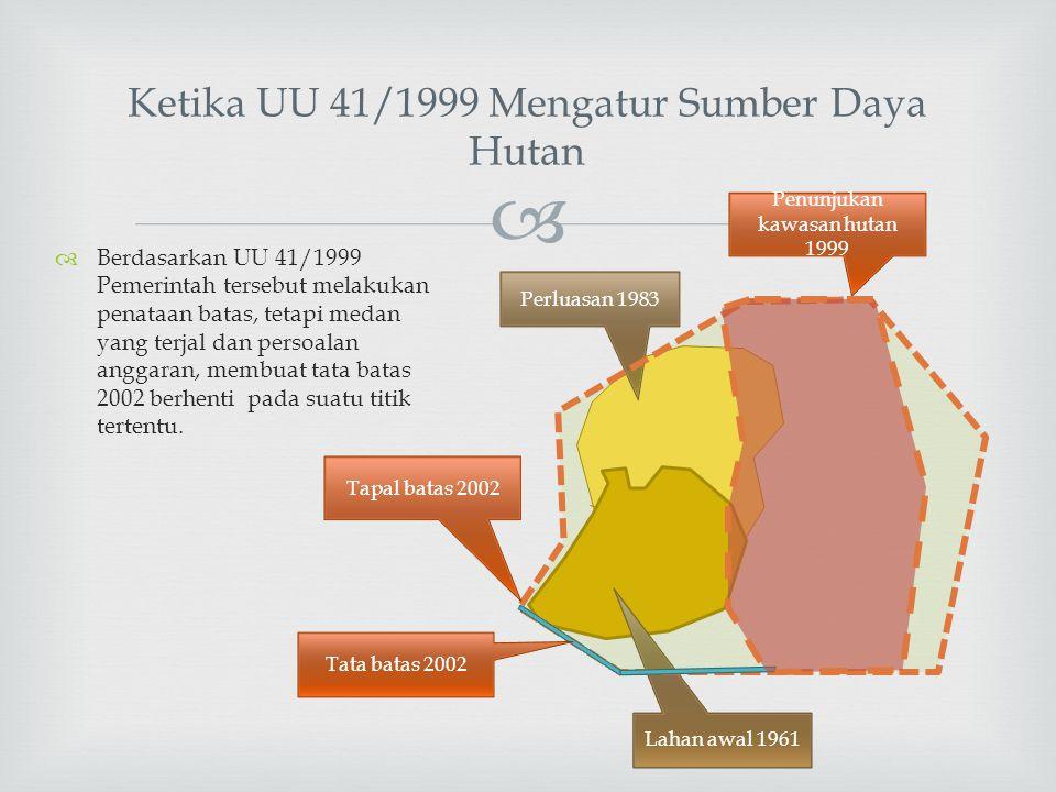  Ketika UU 41/1999 Mengatur Sumber Daya Hutan  Berdasarkan UU 41/1999 Pemerintah tersebut melakukan penataan batas, tetapi medan yang terjal dan per