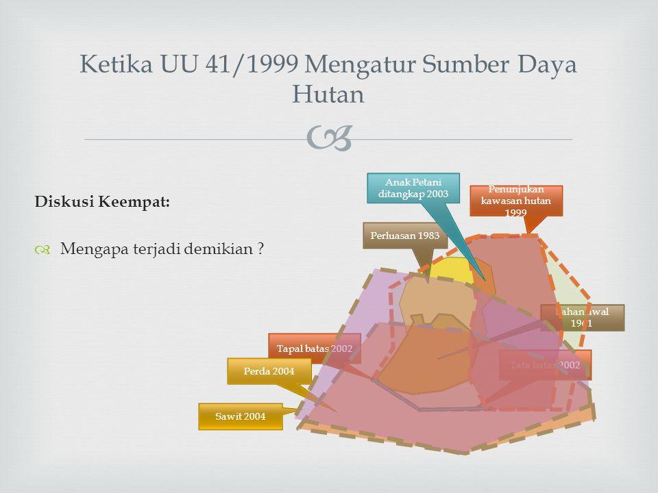  Ketika UU 41/1999 Mengatur Sumber Daya Hutan Diskusi Keempat:  Mengapa terjadi demikian ? Lahan awal 1961 Perluasan 1983 Penunjukan kawasan hutan 1