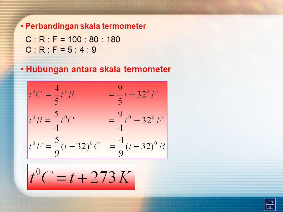 C : R : F = 100 : 80 : 180 C : R : F = 5 : 4 : 9 • Hubungan antara skala termometer • Perbandingan skala termometer