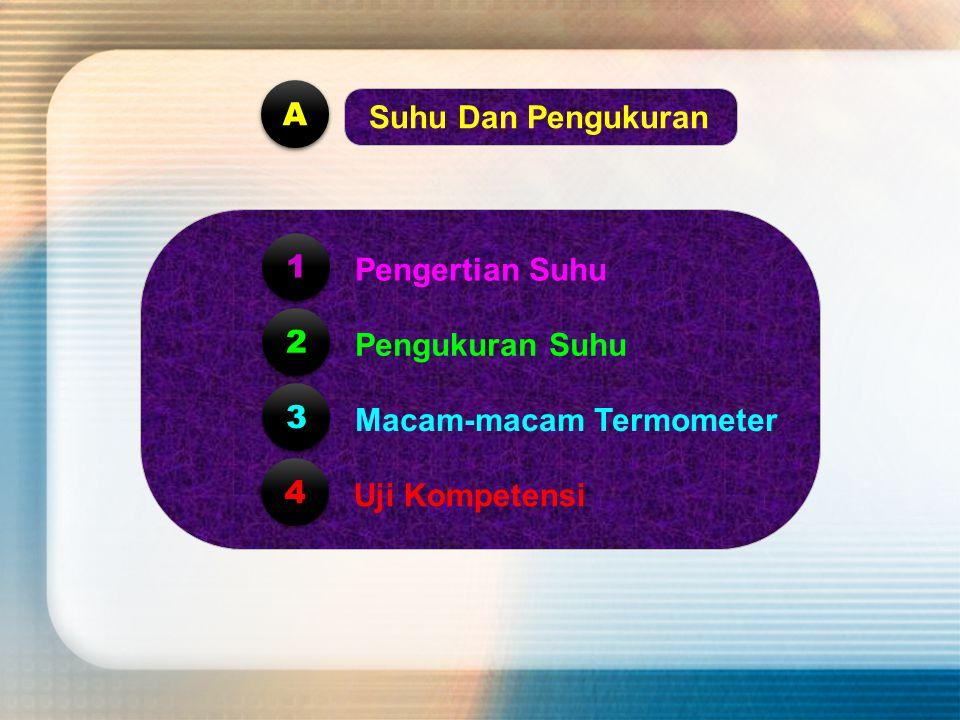A A Suhu Dan Pengukuran 1 1 Pengertian Suhu 2 2 Pengukuran Suhu 3 3 Macam-macam Termometer 4 4 Uji Kompetensi