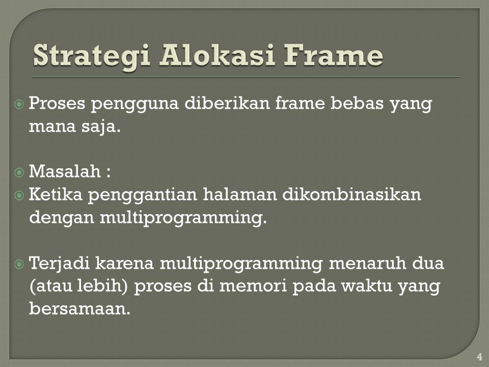  Proses pengguna diberikan frame bebas yang mana saja.  Masalah :  Ketika penggantian halaman dikombinasikan dengan multiprogramming.  Terjadi kar