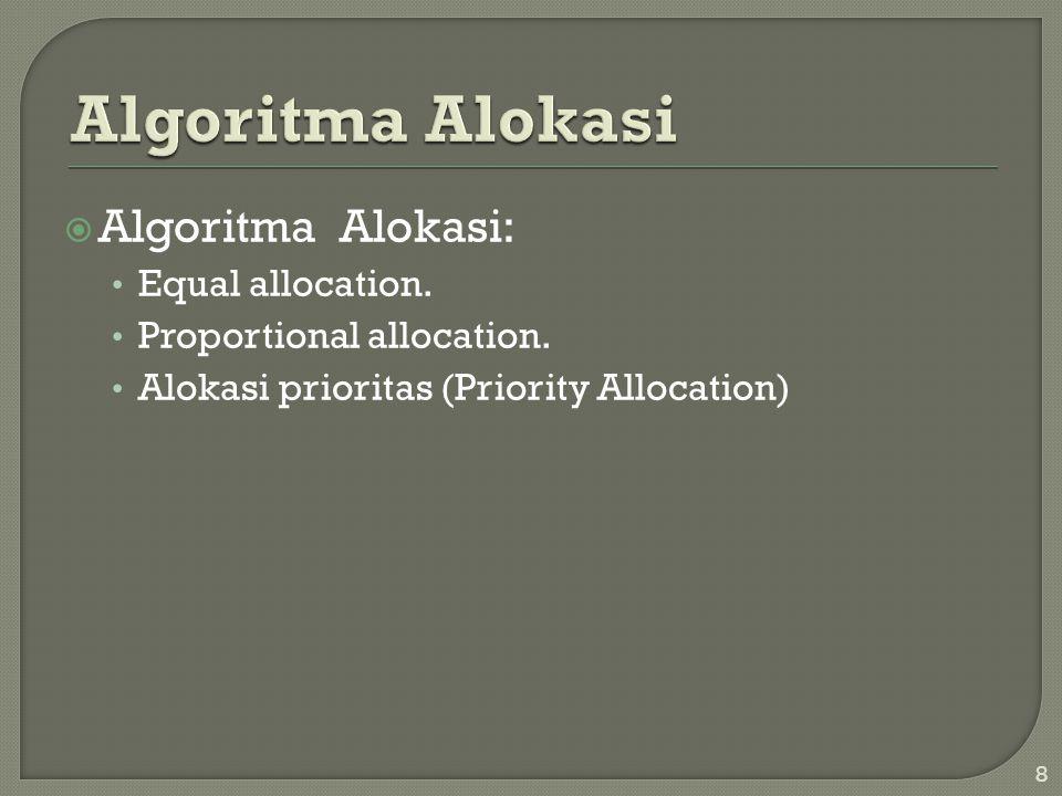  Algoritma Alokasi: • Equal allocation. • Proportional allocation. • Alokasi prioritas (Priority Allocation) 8