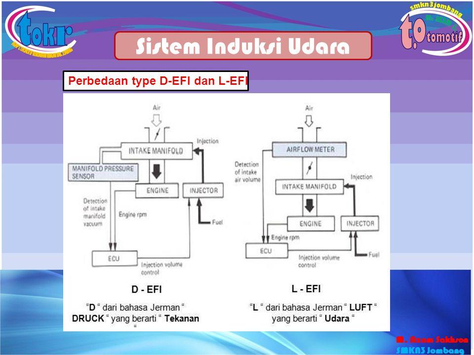 Sistem Induksi Udara Perbedaan type D-EFI dan L-EFI M. Azam Sakhson SMKN3 Jombang