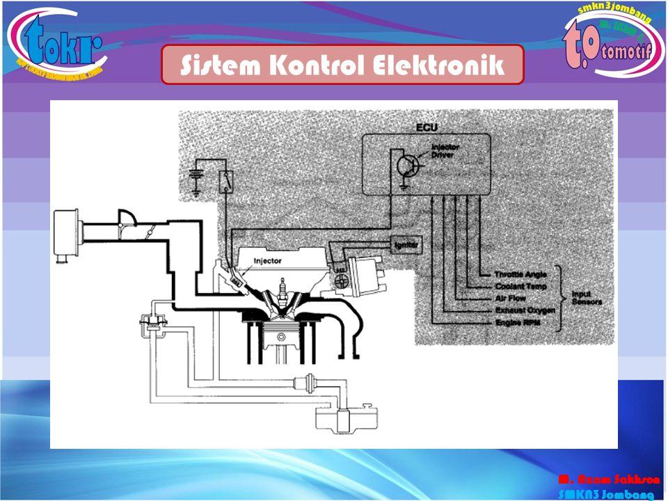 Sistem Kontrol Elektronik M. Azam Sakhson SMKN3 Jombang