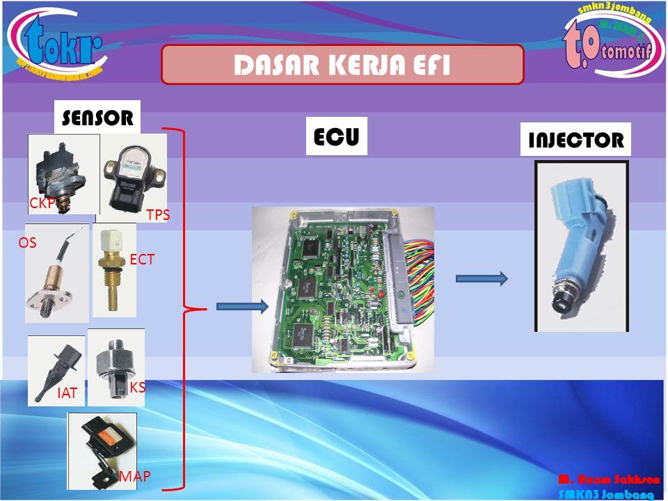 19 DASAR KERJA EFI ECU SENSOR INJECTOR TPS ECT OS KS IAT MAP CKP M. Azam Sakhson SMKN3 Jombang