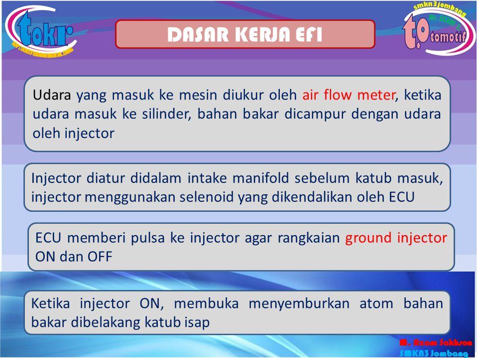 20 Udara yang masuk ke mesin diukur oleh air flow meter, ketika udara masuk ke silinder, bahan bakar dicampur dengan udara oleh injector Injector diat