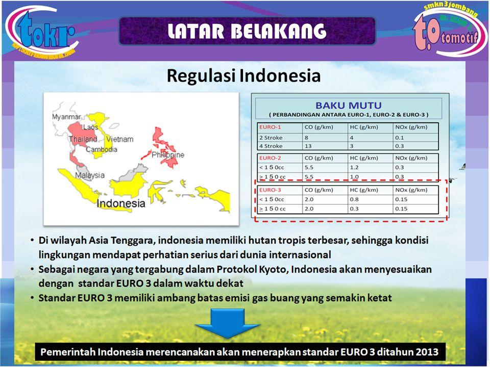Membangun pola pikir masyarakat Indonesia tentang kendaraan teknologi EFI LATAR BELAKANG Menjadikan masyarakat dari tidak tahu menjadi akrab dengan kendaraan teknolog sistem EFI Cinta INDONESIA Cinta kendaraan EFI