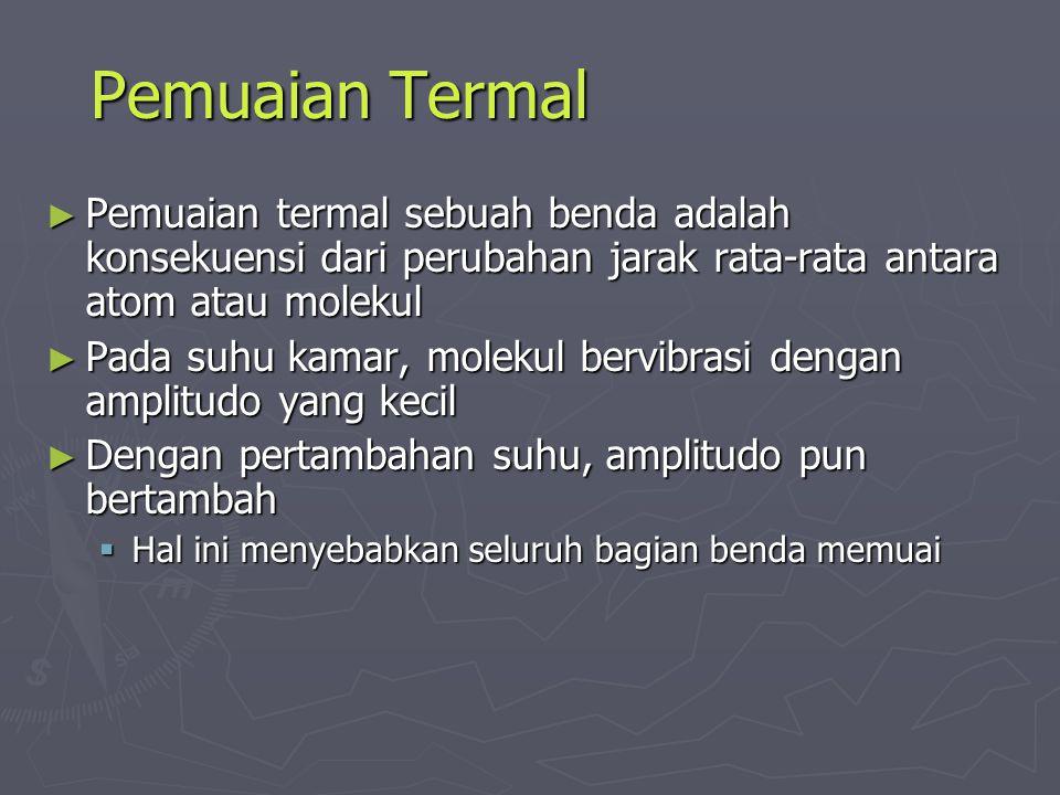 Pemuaian Termal ► Pemuaian termal sebuah benda adalah konsekuensi dari perubahan jarak rata-rata antara atom atau molekul ► Pada suhu kamar, molekul b