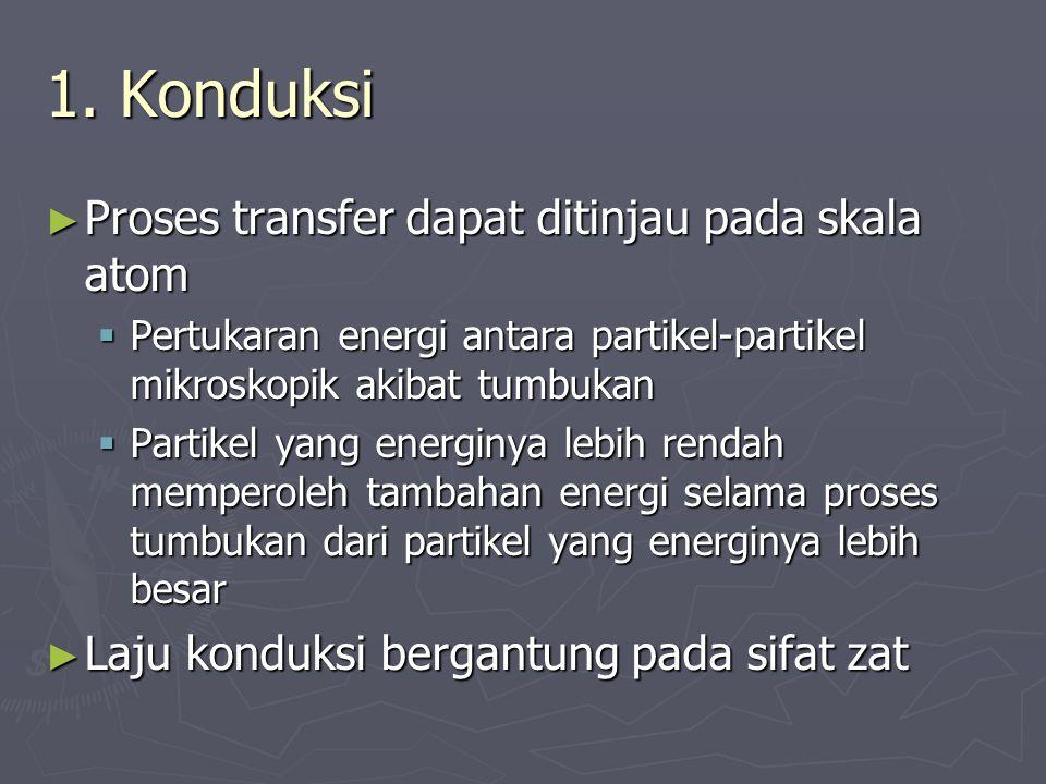 1. Konduksi ► Proses transfer dapat ditinjau pada skala atom  Pertukaran energi antara partikel-partikel mikroskopik akibat tumbukan  Partikel yang