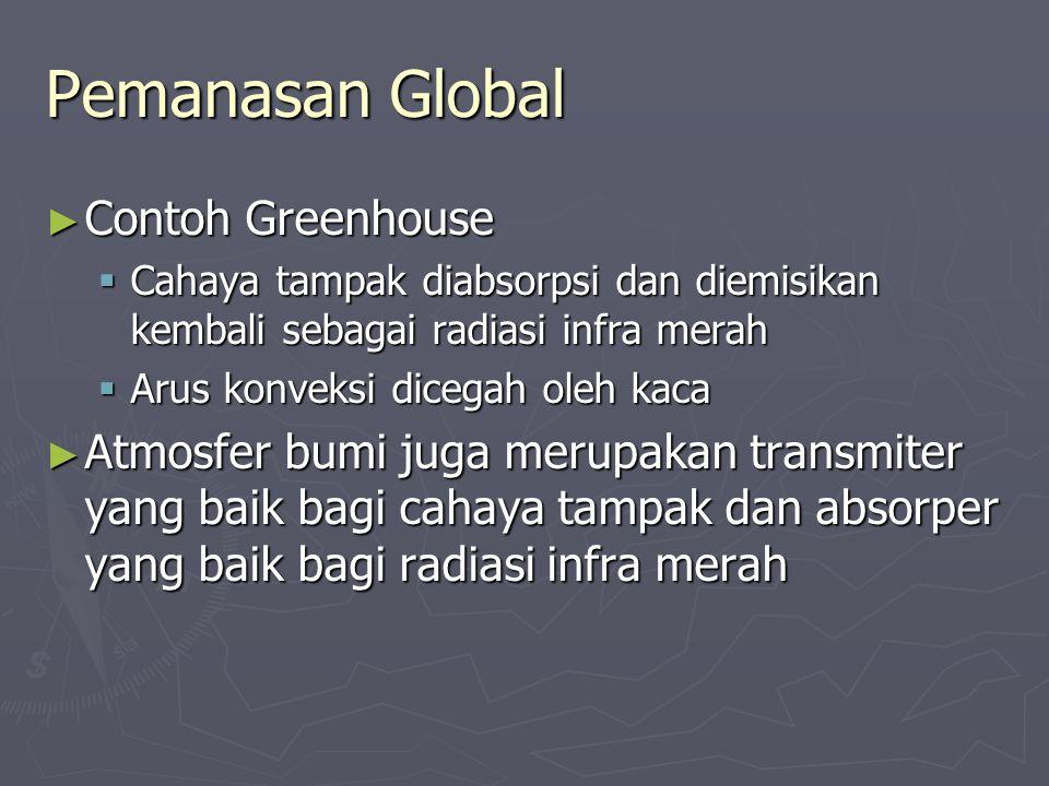 Pemanasan Global ► Contoh Greenhouse  Cahaya tampak diabsorpsi dan diemisikan kembali sebagai radiasi infra merah  Arus konveksi dicegah oleh kaca ►