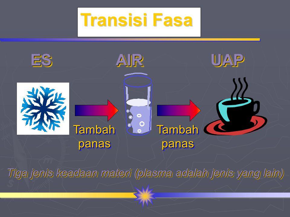Transisi Fasa ESESAIRAIRUAPUAP Tambah panas Tiga jenis keadaan materi (plasma adalah jenis yang lain)