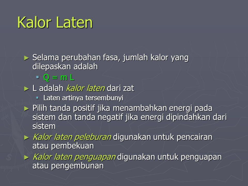 Kalor Laten ► Selama perubahan fasa, jumlah kalor yang dilepaskan adalah  Q = m L ► L adalah kalor laten dari zat  Laten artinya tersembunyi ► Pilih
