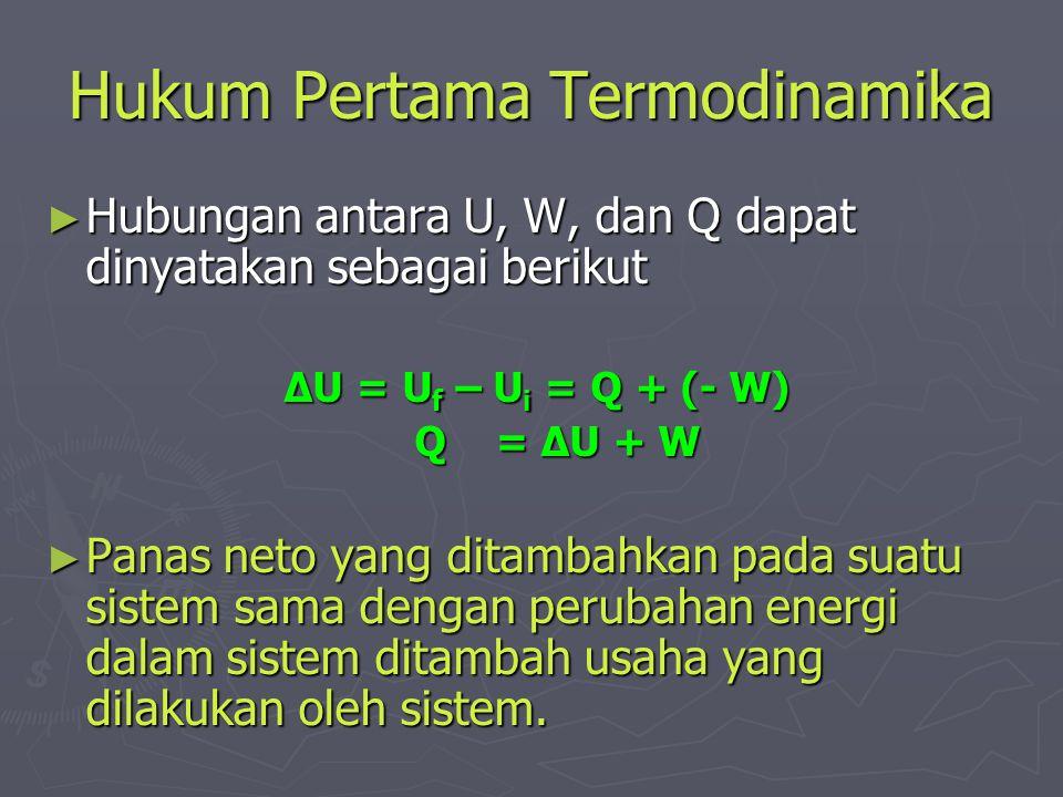 Hukum Pertama Termodinamika ► Hubungan antara U, W, dan Q dapat dinyatakan sebagai berikut ΔU = U f – U i = Q + (- W) ΔU = U f – U i = Q + (- W) Q = Δ
