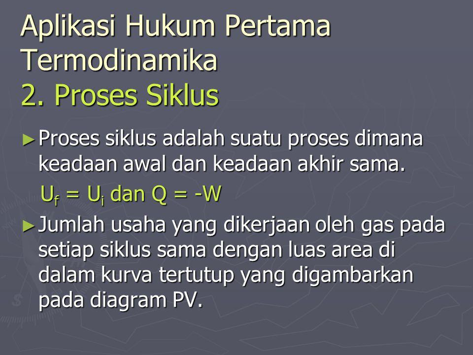 Aplikasi Hukum Pertama Termodinamika 2. Proses Siklus ► Proses siklus adalah suatu proses dimana keadaan awal dan keadaan akhir sama. U f = U i dan Q