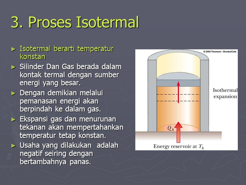 3. Proses Isotermal ► Isotermal berarti temperatur konstan ► Silinder Dan Gas berada dalam kontak termal dengan sumber energi yang besar. ► Dengan dem