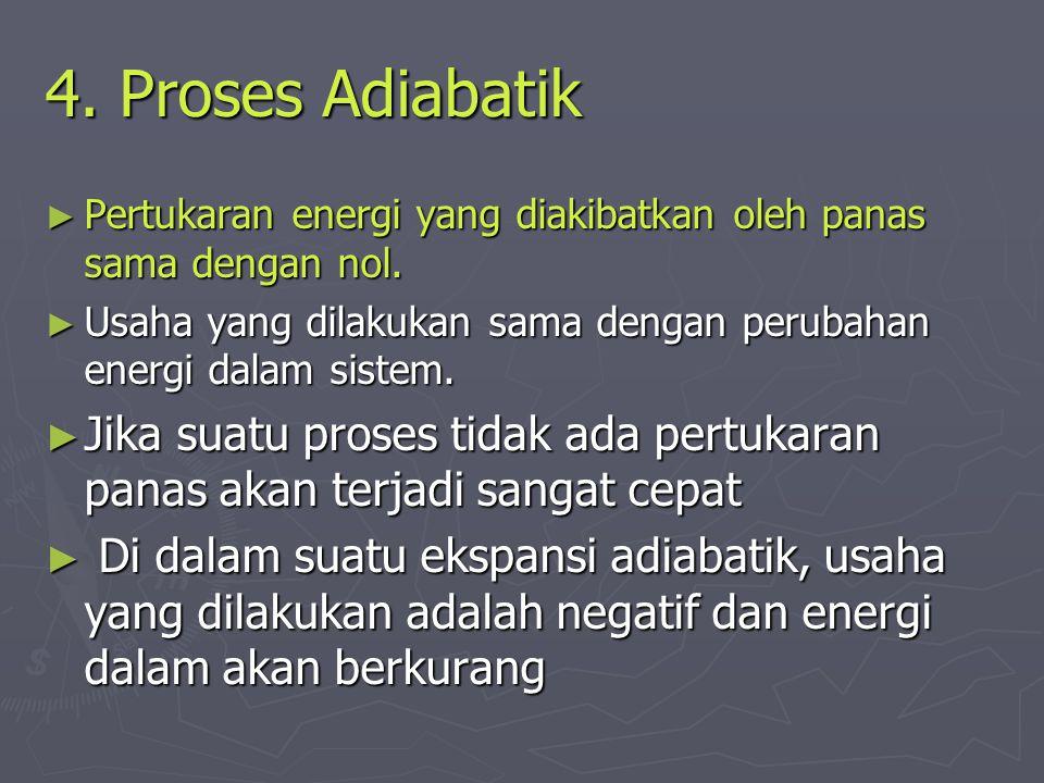 4. Proses Adiabatik ► Pertukaran energi yang diakibatkan oleh panas sama dengan nol. ► Usaha yang dilakukan sama dengan perubahan energi dalam sistem.