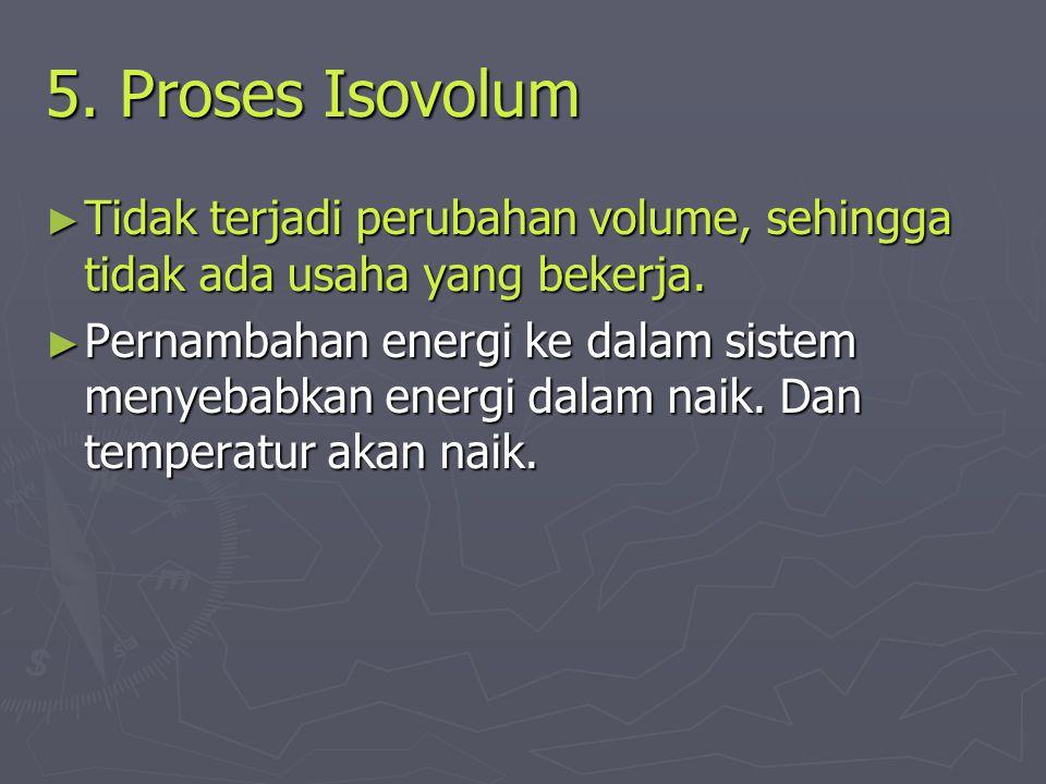 5. Proses Isovolum ► Tidak terjadi perubahan volume, sehingga tidak ada usaha yang bekerja. ► Pernambahan energi ke dalam sistem menyebabkan energi da