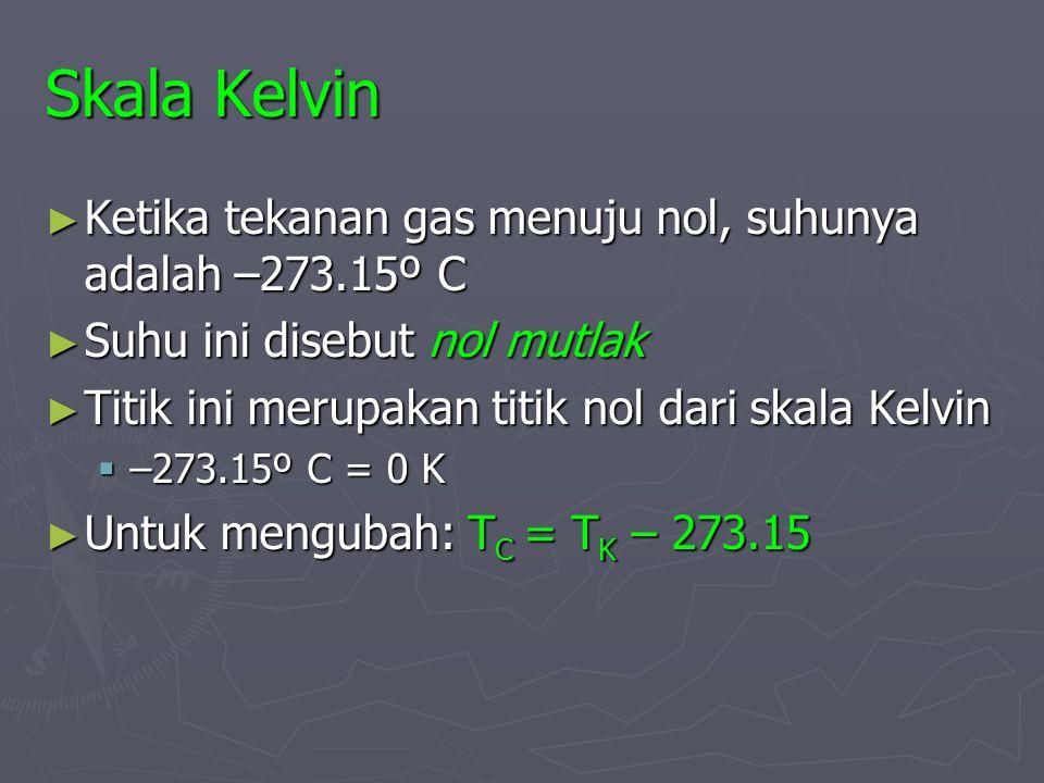 Skala Kelvin ► Ketika tekanan gas menuju nol, suhunya adalah –273.15º C ► Suhu ini disebut nol mutlak ► Titik ini merupakan titik nol dari skala Kelvi