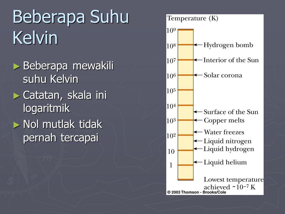 Beberapa Suhu Kelvin ► Beberapa mewakili suhu Kelvin ► Catatan, skala ini logaritmik ► Nol mutlak tidak pernah tercapai