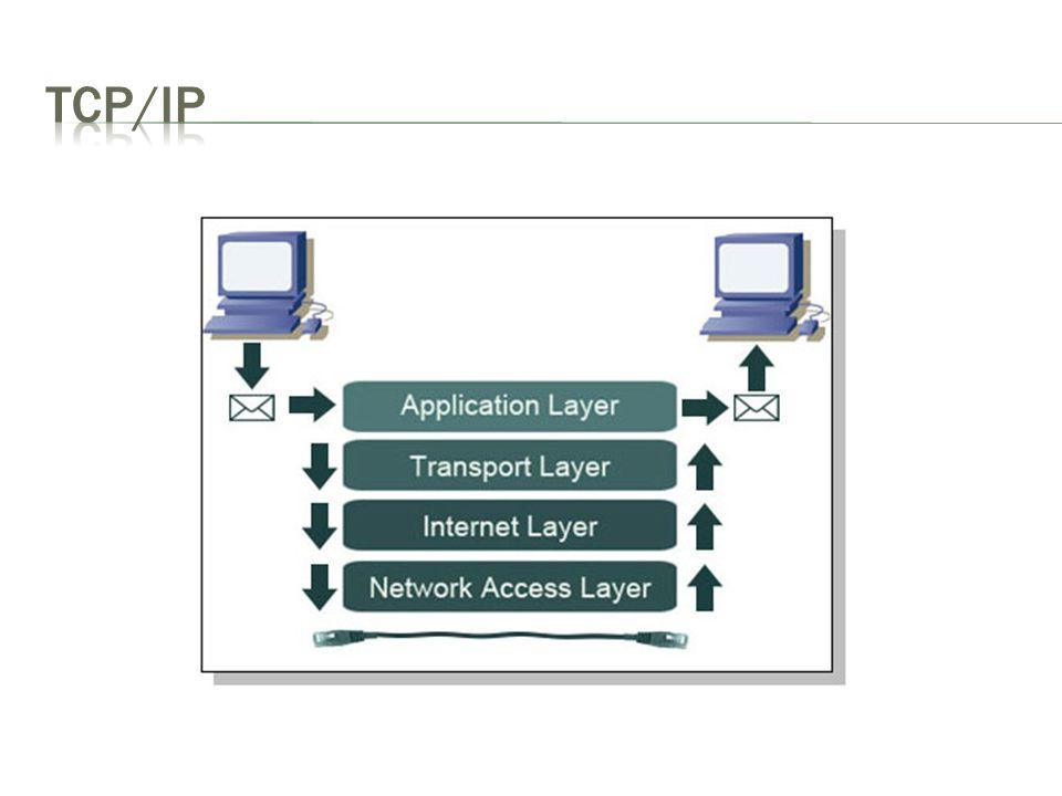 Dalam komunikasi data, komputer menggunakan protokol-protokol komunikasi data.