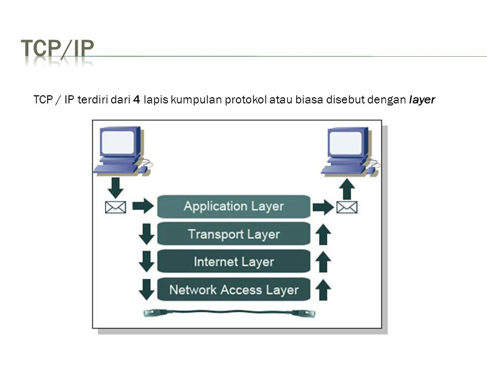 Application layer Lapisan ini berfungsi sebagai interface (antarmuka) antara pengguna dengan data.
