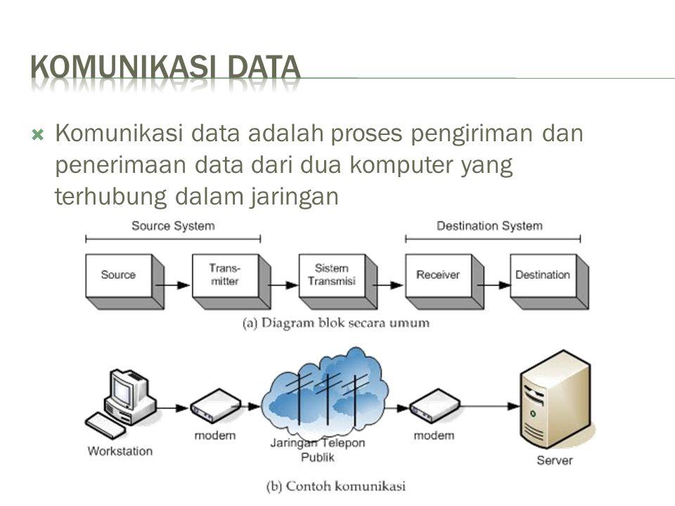  Komunikasi data adalah proses pengiriman dan penerimaan data dari dua komputer yang terhubung dalam jaringan
