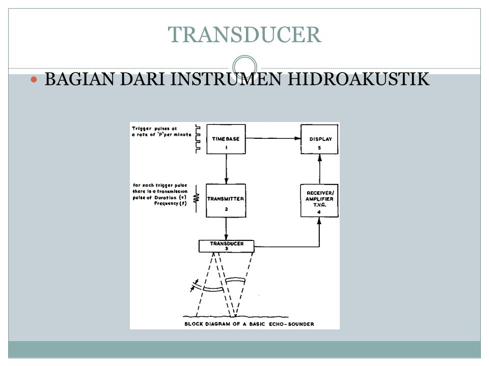 TRANSDUCER  BAGIAN DARI INSTRUMEN HIDROAKUSTIK