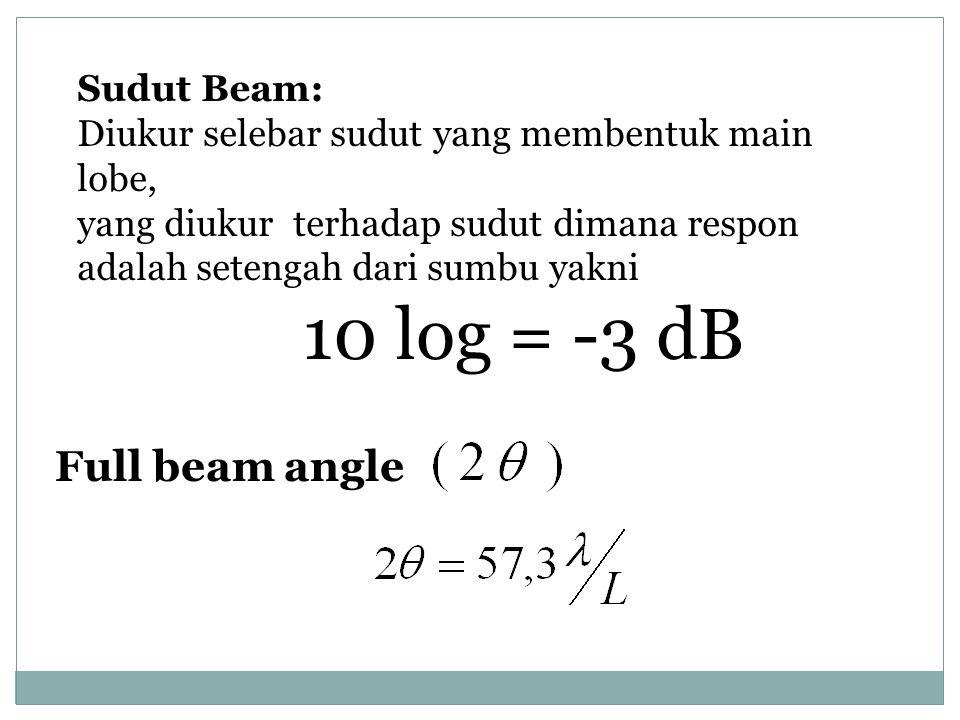 Sudut Beam: Diukur selebar sudut yang membentuk main lobe, yang diukur terhadap sudut dimana respon adalah setengah dari sumbu yakni 10 log = -3 dB Full beam angle