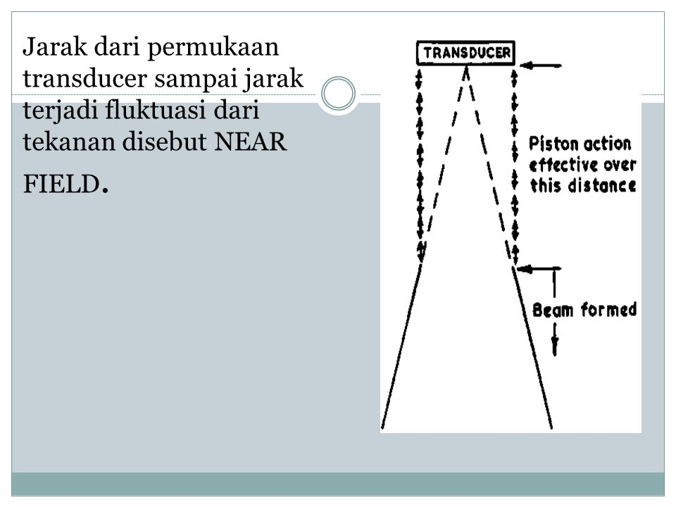 6 Pola Sorot (Beam Pattern) Transduser: 2 - Dimensi Far Field Near field