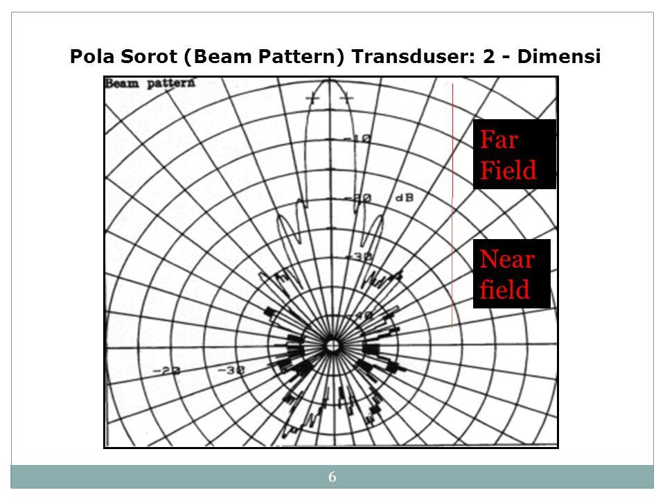 Sambungan tentang transducer