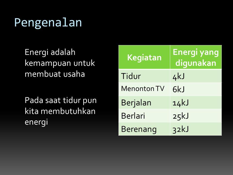 Pengenalan Energi adalah kemampuan untuk membuat usaha Pada saat tidur pun kita membutuhkan energi Kegiatan Energi yang digunakan Tidur4kJ Menonton TV