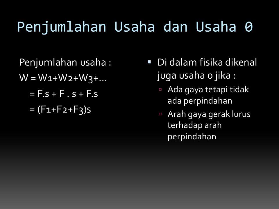 Penjumlahan Usaha dan Usaha 0 Penjumlahan usaha : W = W1+W2+W3+… = F.s + F. s + F.s = (F1+F2+F3)s  Di dalam fisika dikenal juga usaha 0 jika :  Ada