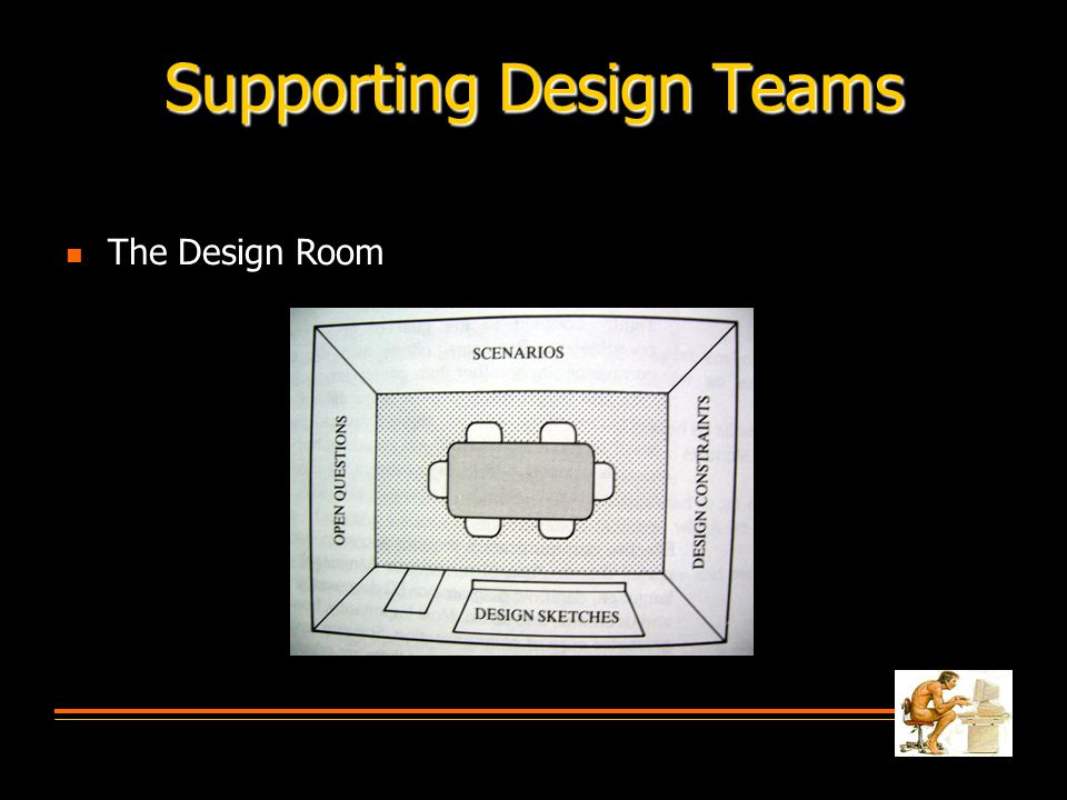 Supporting Design Teams  The Design Room
