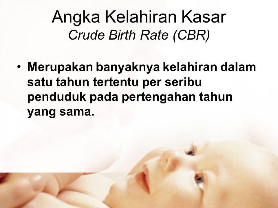 Angka Kelahiran Kasar Crude Birth Rate (CBR) •Merupakan banyaknya kelahiran dalam satu tahun tertentu per seribu penduduk pada pertengahan tahun yang sama.