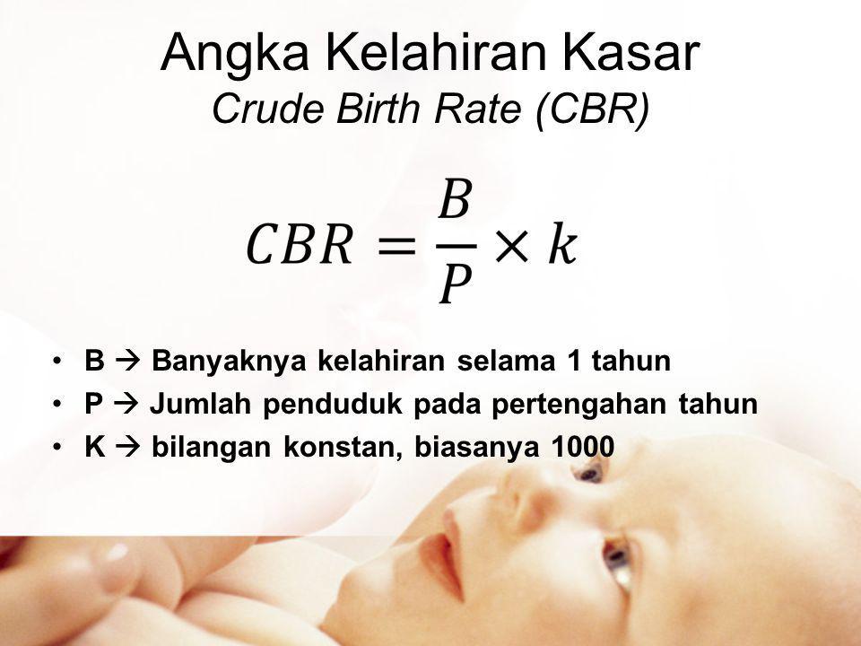 Angka Kelahiran Kasar Crude Birth Rate (CBR) •B  Banyaknya kelahiran selama 1 tahun •P  Jumlah penduduk pada pertengahan tahun •K  bilangan konstan, biasanya 1000