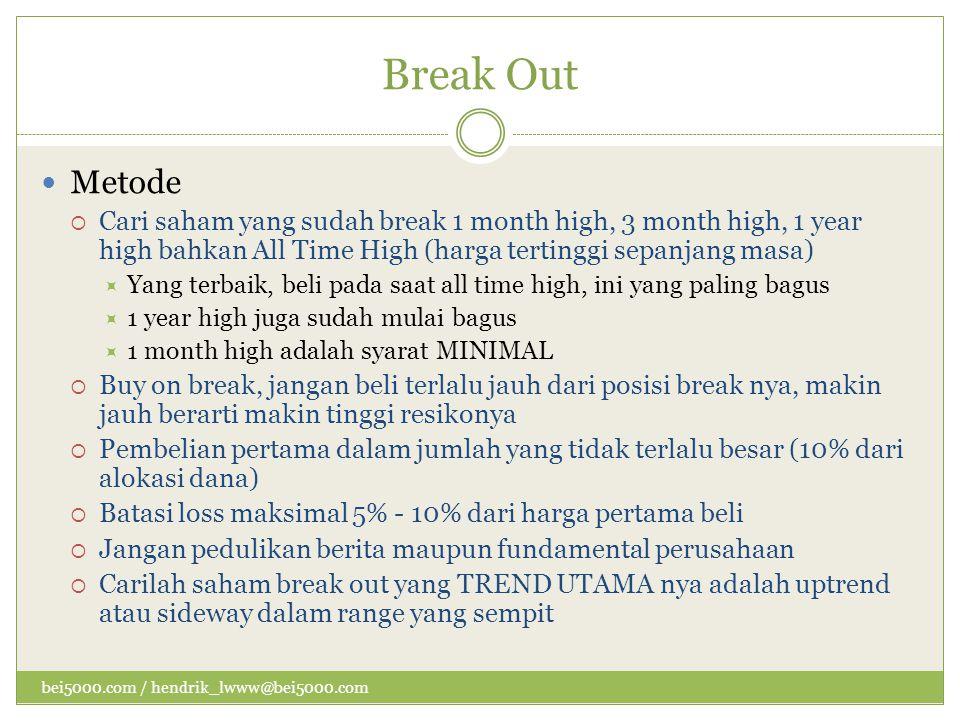 Break Out  Metode  Cari saham yang sudah break 1 month high, 3 month high, 1 year high bahkan All Time High (harga tertinggi sepanjang masa)  Yang