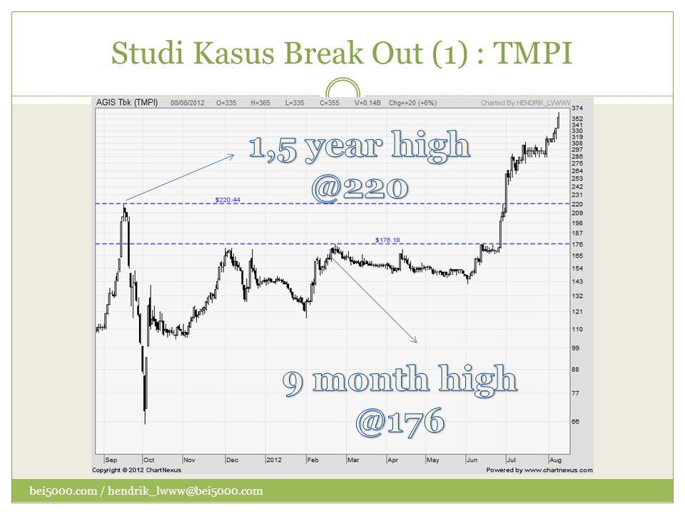 Studi Kasus Break Out (1) : TMPI bei5000.com / hendrik_lwww@bei5000.com