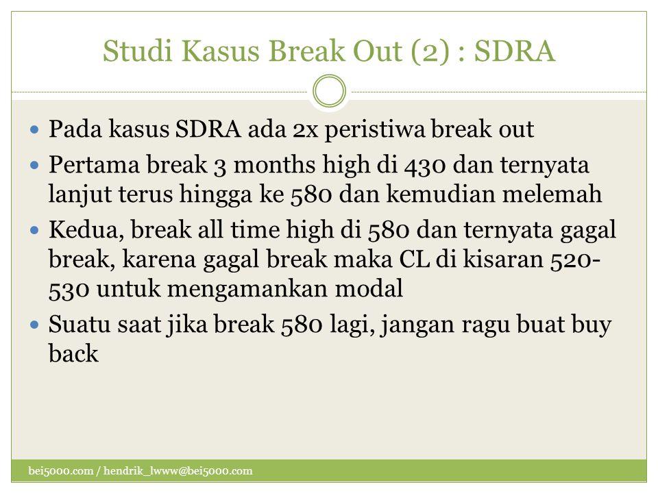 Studi Kasus Break Out (2) : SDRA  Pada kasus SDRA ada 2x peristiwa break out  Pertama break 3 months high di 430 dan ternyata lanjut terus hingga ke